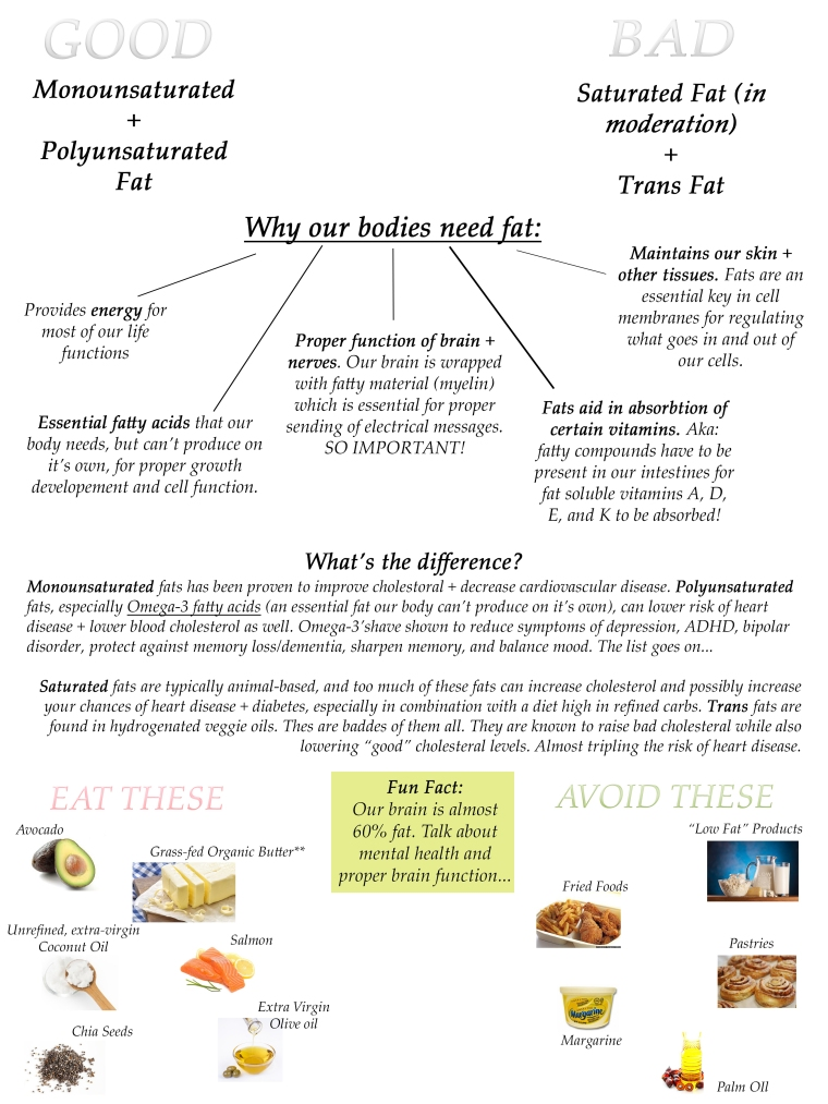 good-vs-bad-fats_edited-1
